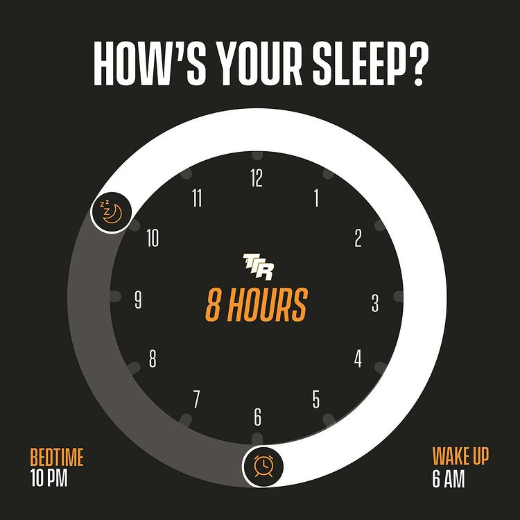 Sleep Importance in Fitness